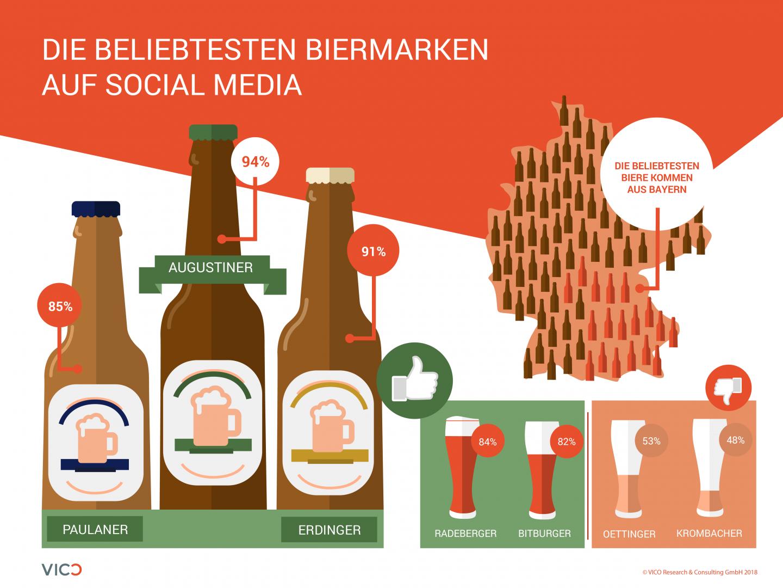 Das ist das beliebteste Bier Deutschlands