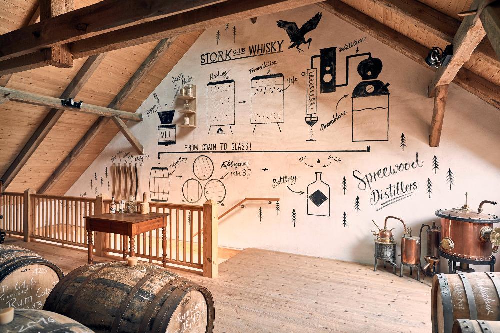 Spreewood Distillers baut eigenen Vertrieb auf